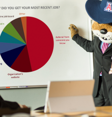 How do UA Alumni find their jobs? By talking to people